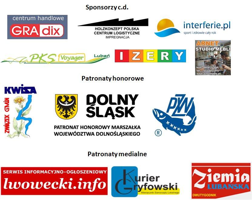 zestawienie sponsorów str.2